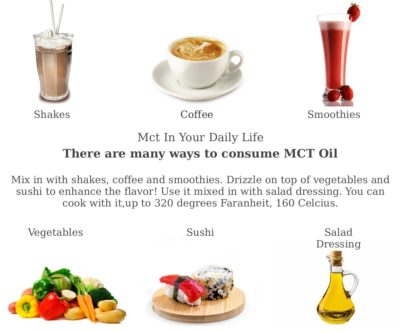 How to Use MCT Oil With Food