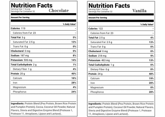 Ingredients About Time Vegan Protein Powder